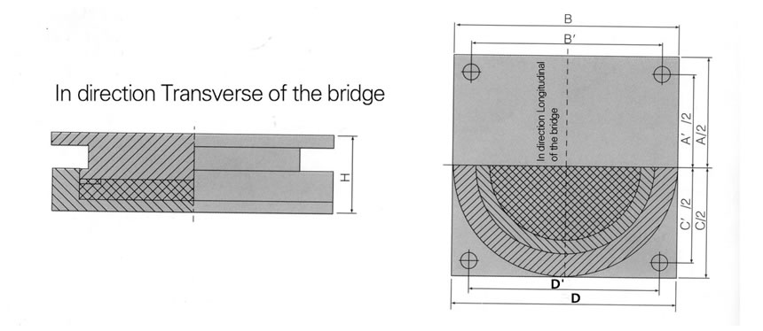 A picture is showing the cross section of the fixed pot bearing.